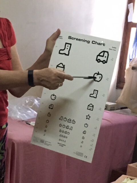 Eye Chart Recycling your spectacles